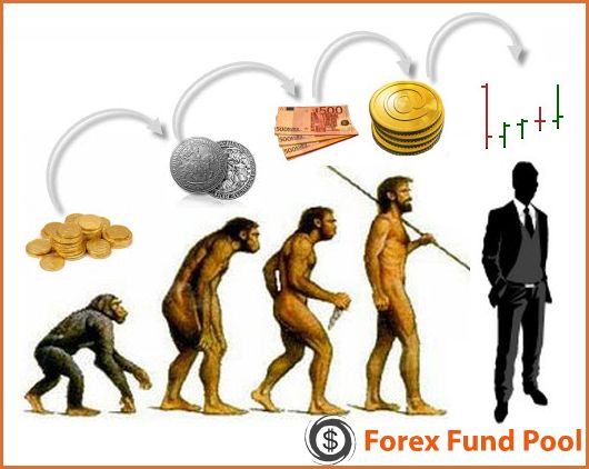How do you make money using forex